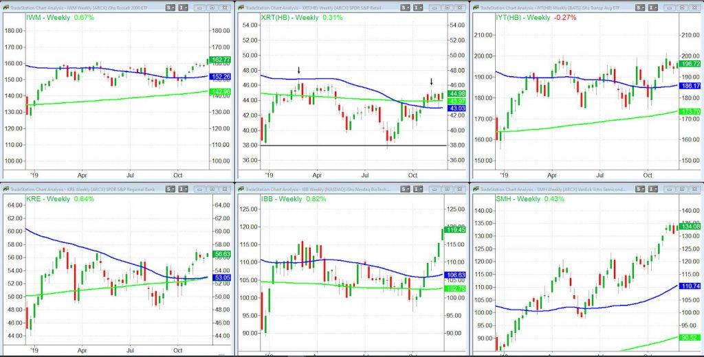 stock market etfs trading performance november 27 investing image