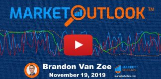stock market outlook forecast november 19