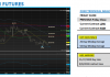 march 2020 corn futures bottom december trading analysis chart image