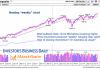 nasdaq composite index stock market bullish indicators higher breakout december