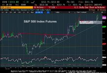 s& 500 index demark exhaustion stock market reversal expected chart image traders - mark newton