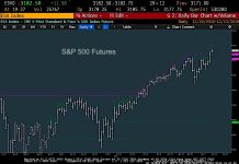 s&p 500 index stock market rally december 13 higher next week image