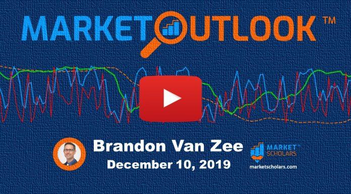 stock market outlook forecast december 11 investing analysis image