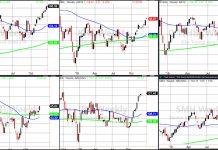 stock market rally leadership russell 2000 bullish chart image december 21