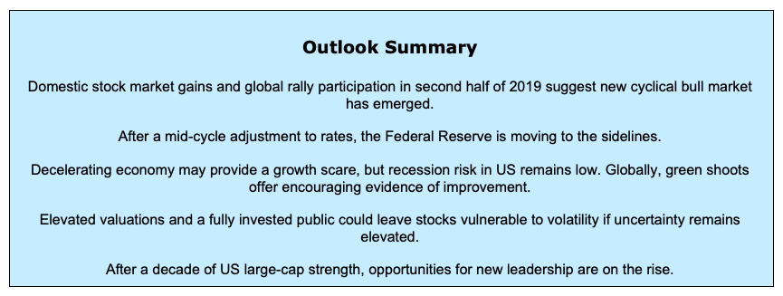 year 2020 investing outlook economic fundamental analysis summary