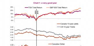 2019 investment performance recap chart image investing news