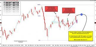 crude oil price decline lower january how far lower image
