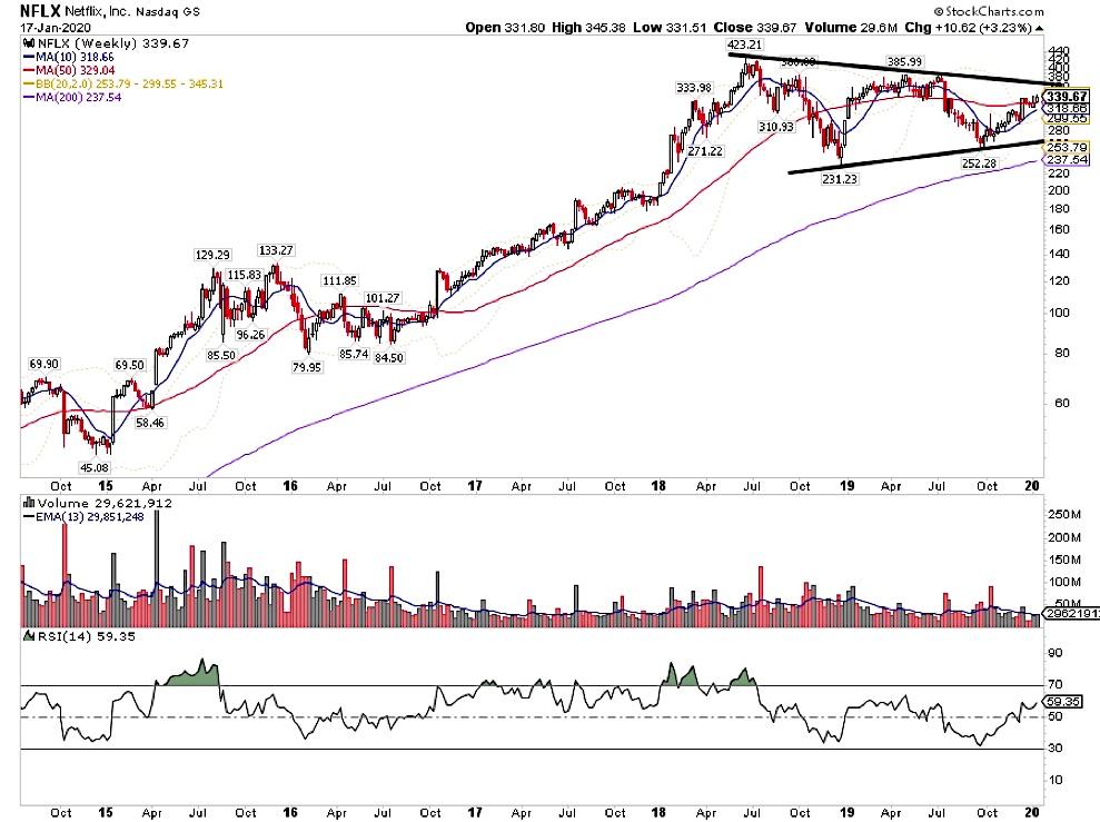 netflix earnings report january 21 nflx stock price chart image