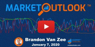 stock market outlook january year 2020 investing image
