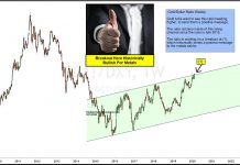 gold us dollar price ratio analysis bullish precious metals breakout february 21 year 2020