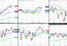 stock market correction analysis etfs chart february year 2020