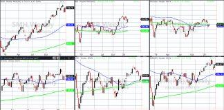 stock market etfs important february 4 price performance analysis chart bullish