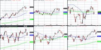 stock market etfs performance february pullback correction investing analysis chart image