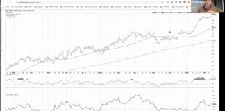 xlu utilities etf all time highs bullish forecast chart image_19 february 2020