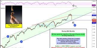 boeing stock crash lower coronavirus panic losses investing image_march year 2020