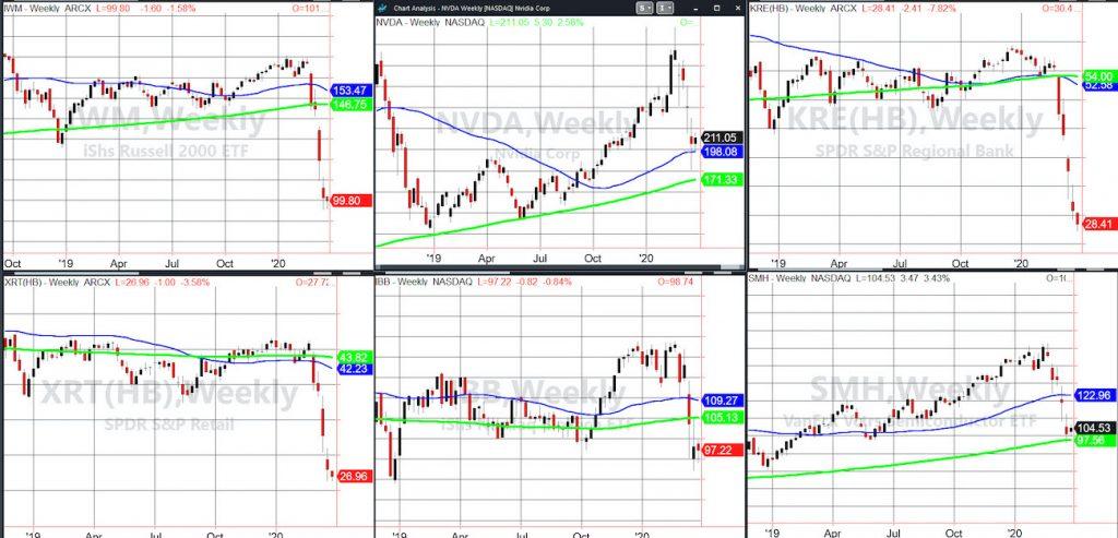 market crash important stock etfs analysis decline image march 24