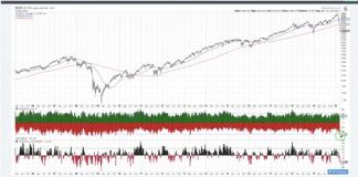 s&p 500 index crash stock market decline analysis chart march 17
