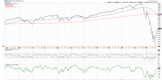 zweig stock market breadth thrust indicator rally higher march 30