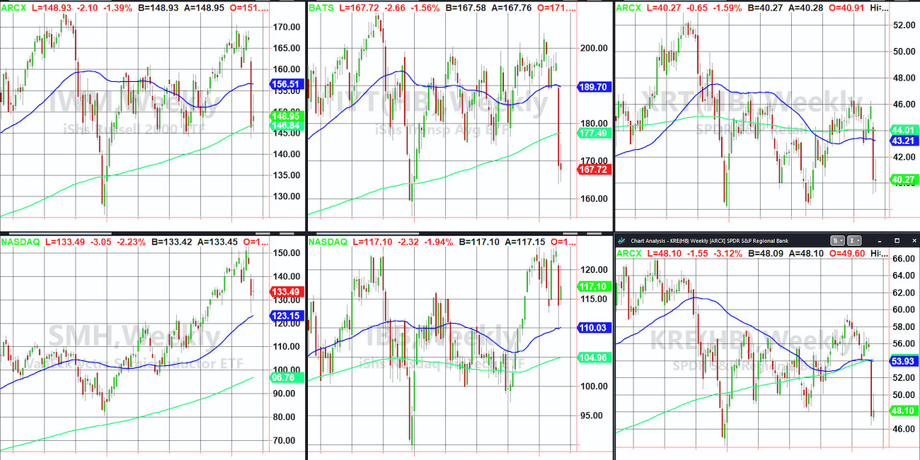 Stock Market Correction Update Inside Weeks Require Investor Patience See It Market