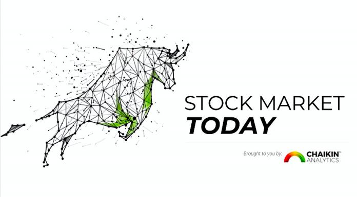 stock market today analysis image