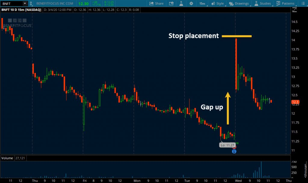 stock market trend trading price gap against you how to trade chart