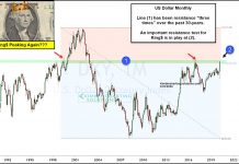 us dollar index peaking at 100_currency analysis_march 24 year 2020