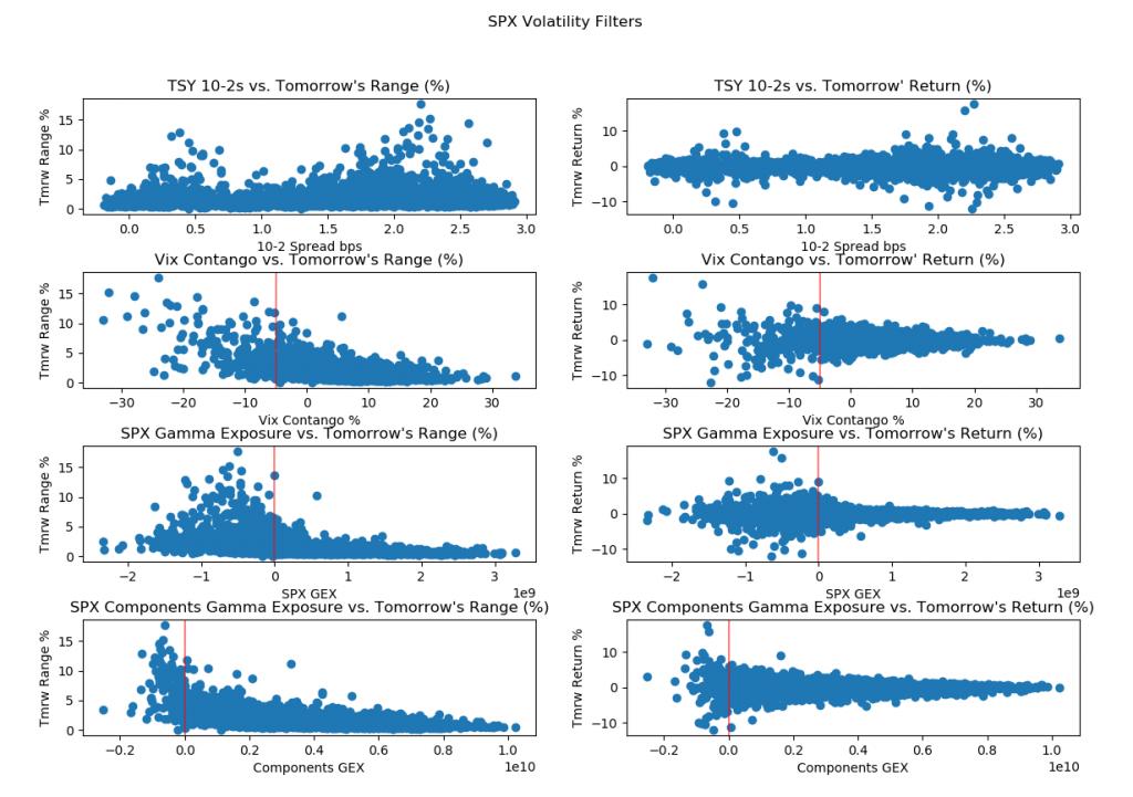 market volatility identifiers