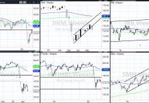 key stock market etfs performance may 13 decline image