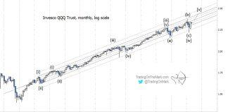nasdaq 100 etf qqq elliott wave higher price targets this year chart
