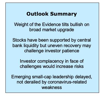 us stock market economy news summary may 20