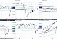 important etfs rally tuesday stock market june 16 investing analysis image