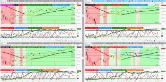 stock market outlook decline pullback lower chart investing news analysis june 11