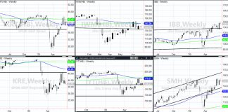 stock market selloff correction important etfs analysis image june 24