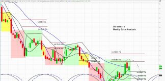 us steel stock price outlook forecast investing analysis chart image june 17