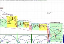 fedex stock fdx price forecast bullish analysis market cycles higher month july image