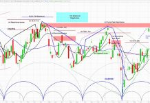 fxi shares china etf bullish market cycles analysis outlook image july 6