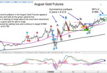 gold futures price forecast rally higher target 1860 investing chart image july 20