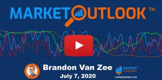 stock market outlook july 8 investing image
