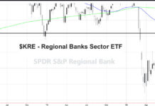 kre regional banks sector etf stocks weak investing performance chart august 5