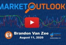 stock market forecast outlook august 12 trading investing image