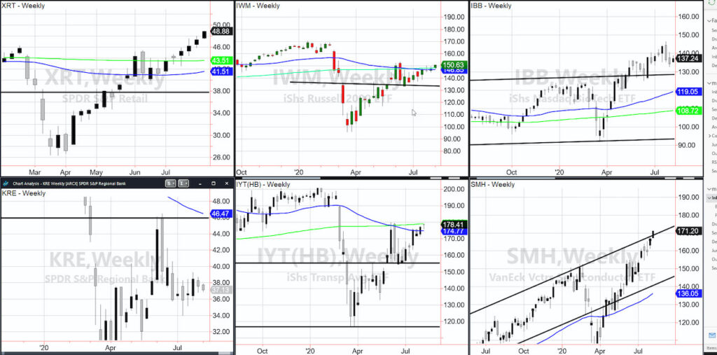 stock market rally going higher etfs breaking out image august 4