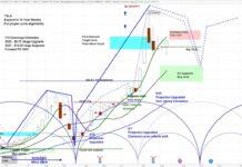 tesla stock split news rally top peak forecast tsla investing image august 13
