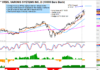varnish systems stock vrns investing trend higher bullish chart image august 14