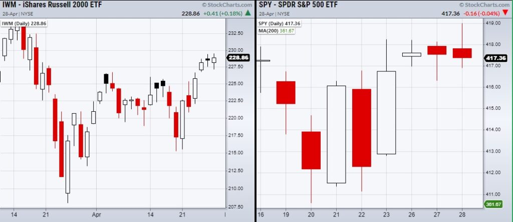 s&p 500 index trading price chart low volatility analysis _ news image april 29