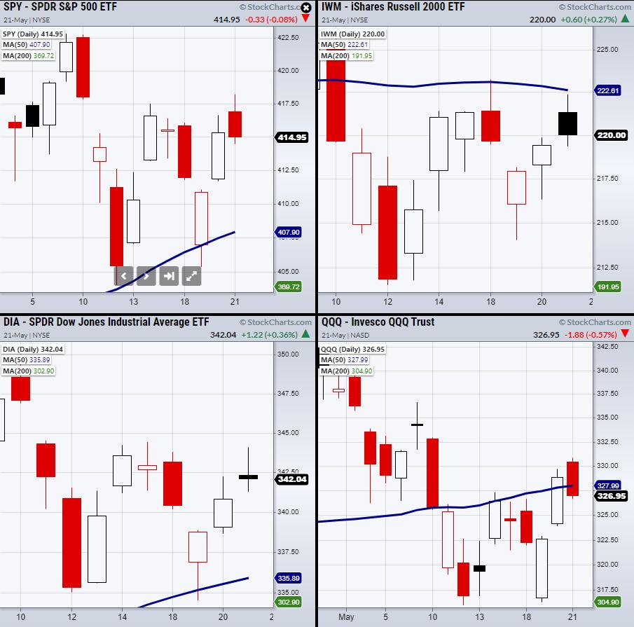 stock market etfs volatility monday may 24 investing news analysis image