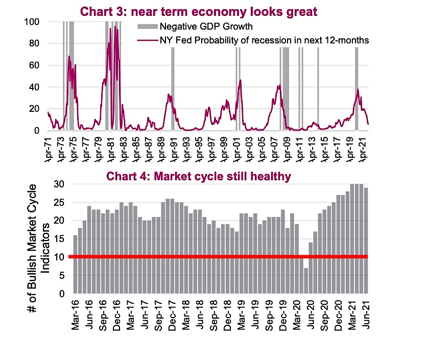 strong global economic outlook year 2021 investing news image june 8