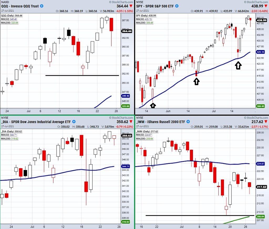 See It Market